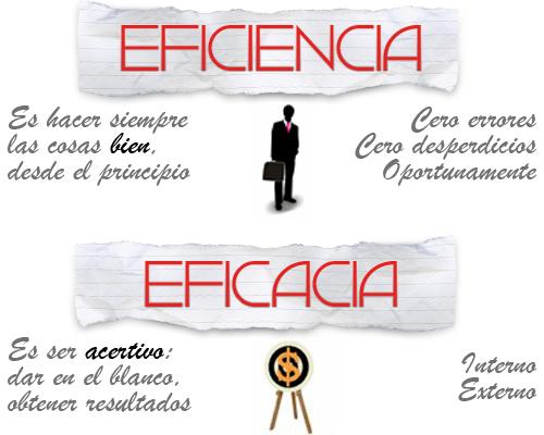 eficancia-eficiencia-lucas-cabrera-business-negocio-tabla-diseno